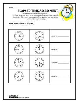 elapsed time assessment grade  md  innovative