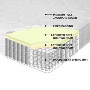 best hybrid mattress reviews mattresshelporg With best coil spring mattress
