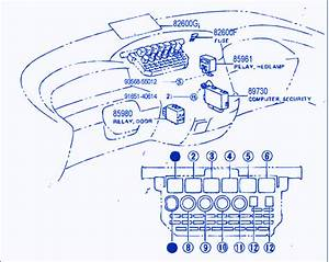 Toyota Previa 1993 Fuse Box  Block Circuit Breaker Diagram