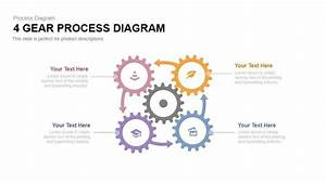 4 Gear Process Diagram Powerpoint Template And Keynote Slide