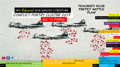 Aqa Conflict Cluster All Poem Resource By Simonccx  Uk Teaching Resources Tes