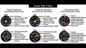 Rv Trailer Light Plug Wiring Diagram