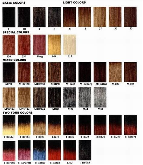 Hair Colours List by Yaki Hair Color Chart
