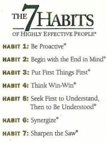 7 Habits Stephen Covey Quotes QuotesGram