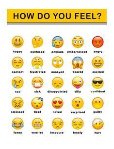 Emoji Feelings Chart | Feelings chart, Emotion chart ...
