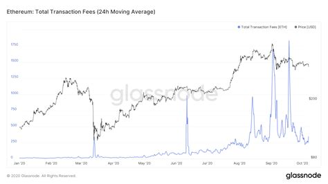 These fees go to the miners who then validate transactions and place block size is important in comparing bitcoin vs ethereum. Bitcoin vs. Ethereum: Welche Miner haben die Nase vorn?