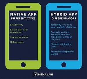 Hybrid Vs Native Mobile Apps The Answer Is Clear
