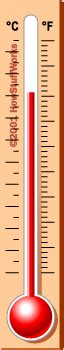 bulb thermometers how thermometers work howstuffworks