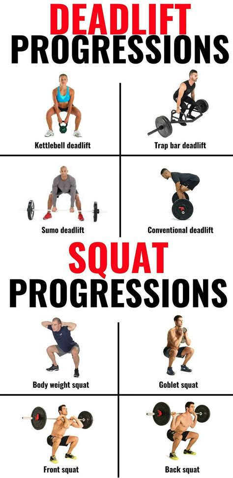 deadlift variations squat kettlebell workout works exercises muscle groups muscles compound lift body exercise trap each bar benefits workouts squats