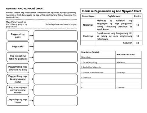 activity sheet sa araling panlipunan