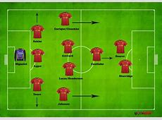 Analysing the 352 formation at Liverpool