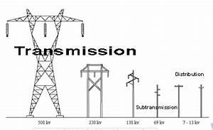 Transmission Line Upto 66 Kv