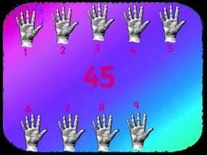 5x Table Song - Five Times Table