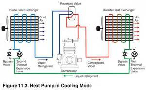 Forum Air Source Heat Pump