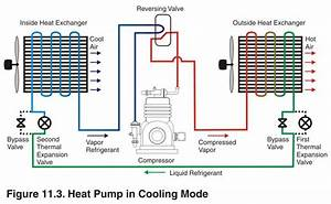 The Homemade Heat Pump Manifesto - Page 107