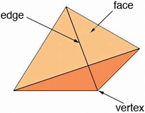 A triangular pyramid - Math Central