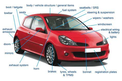 Car Part Names Diagram