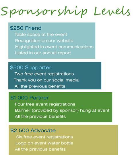 sponsorship levels template sponsorship opportunities blue water baltimore