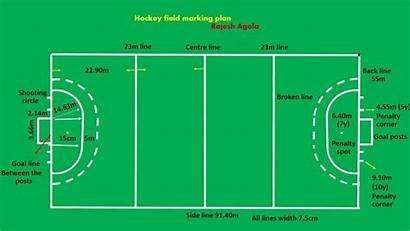Hockey Field Dimensions Marking Plan Easy