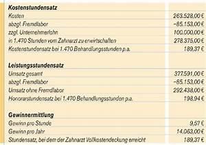 Betriebsergebnis Berechnen : gewinn berechnung ~ Themetempest.com Abrechnung