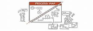 Process Maps Its Different Types And Their Application