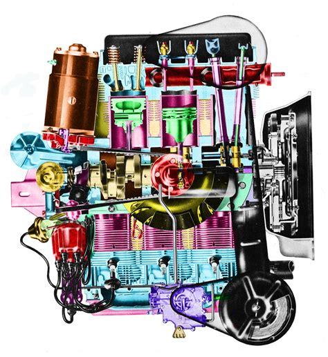 Corvanantics Engine