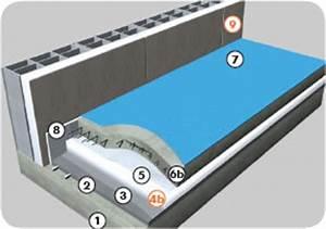 Isolant Sous Dalle Béton : deltisol planchers et isolation thermique guide de l ~ Dailycaller-alerts.com Idées de Décoration