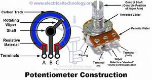 Resistor  U0026 Types Of Resistors