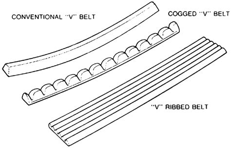 Accessory Drive Belts