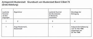 Eigentumsumschreibung Grundbuch Dauer : alles ber die abteilung 1 des grundbuchs ~ Eleganceandgraceweddings.com Haus und Dekorationen