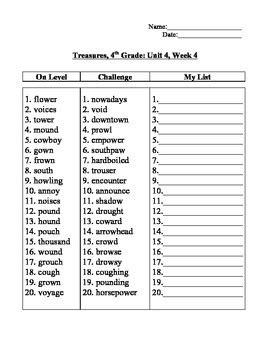 treasures spelling list grade 4 unit 4 by grade friendzy tpt