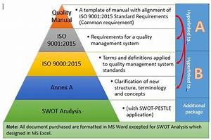iso 90012015 manual With document management system iso 9001