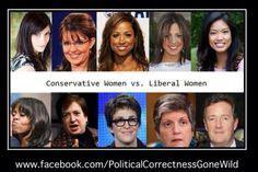 28 Best BEAUTIFUL CONSERVATIVE WOMEN images | Conservative ...