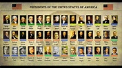 List of Presidents of the United States - YouTube