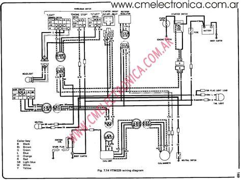 diagrama yamaha yt225