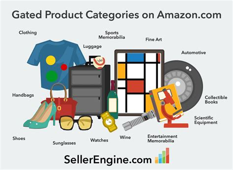 Understanding Amazon's Gated Product Categories