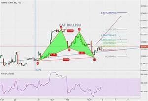 Crypto Market Cap Chart Hsi Short Term Bullish Xabcd Pattern Bat For Tvc Hsi