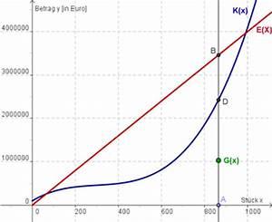 Gewinnmaximum Berechnen Mathe : kosten gewinn und erl s ~ Themetempest.com Abrechnung