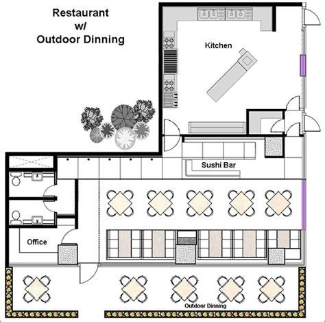 Open Kitchen Ideas - restaurant design software quickly design restauarants with cad pro
