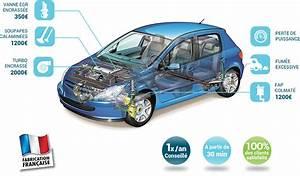 Systeme Antipollution Defaillant C4 Diesel : station de d calaminage pour d calaminer les moteurs diesel et essence ~ Maxctalentgroup.com Avis de Voitures