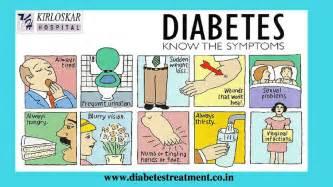 laparoscopic diabetes treatment  hyderabad diabetes