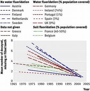 UK Against Fluoridation