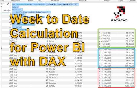 week date calculation power bi dax radacad