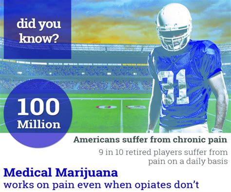 Medical Marijuana Ads Appear in USA Today | High Times