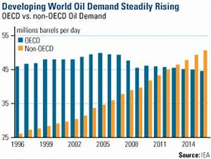 2011 Halftime Report: Oil Outlook Remains Strong ...