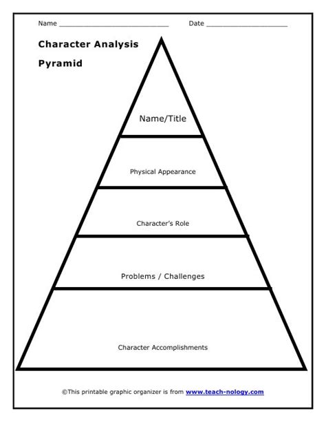 character analysis pyramid organizer reading writing