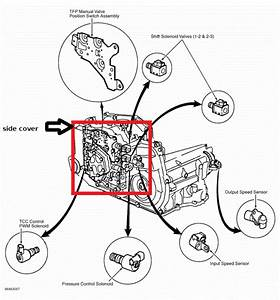 Alero Radio Wiring Diagram