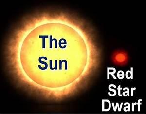 Alien life might be orbiting red dwarf stars say SETI scientists - Market Business News