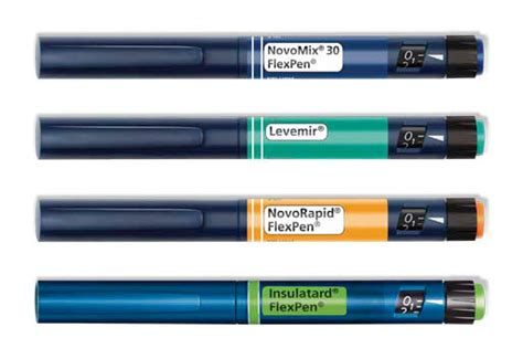 Insulina Novo Rapid Flexpen