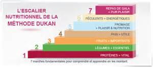 Regime Dukan L Escalier Nutritionnel by Apr 232 S 1 Mois D Escalier Nutritionnel Nouveau R 233 Gime Dukan